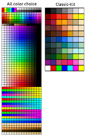 image data/images/blog/2010/00/2009d/palettes-distribution-illustration.jpg