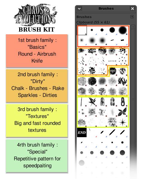 05 brushkit detail