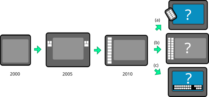 The evolution of buttons on tablets