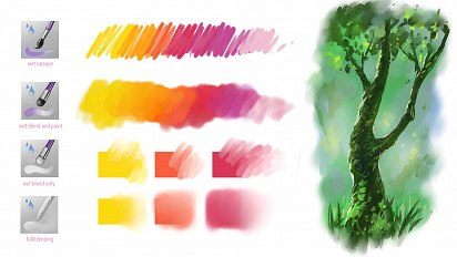 Krita mix-brushes.bundle