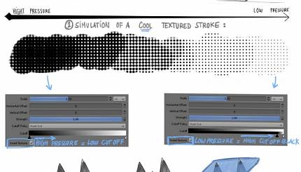 Mockup and feature design : textured brush