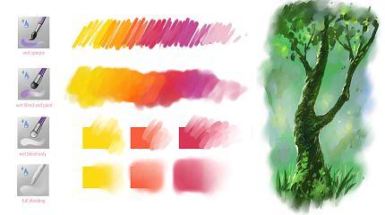 Krita mix-brushes.bundle